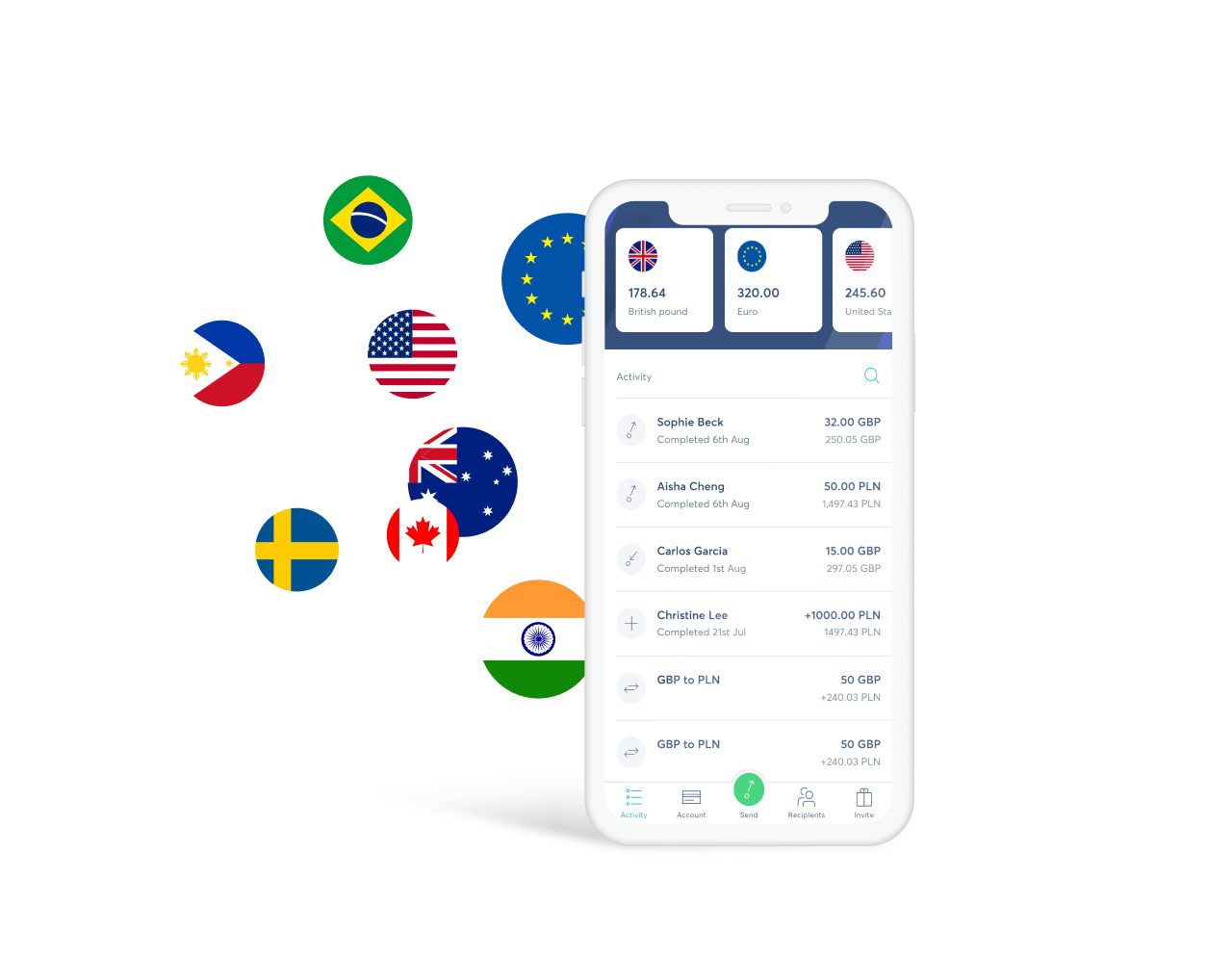 What is the TransferWise foreign currency account?