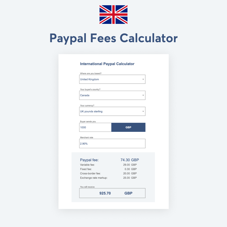 Paypal Fees Calculator Paypal Fees For Sellers Explained Uk Transferwise