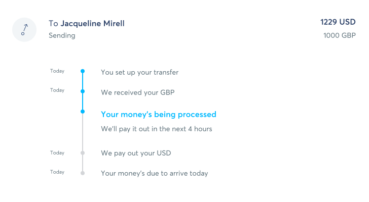 I'm sending money with TransferWise