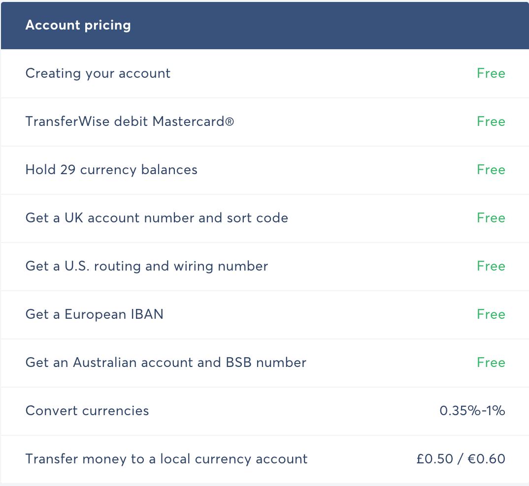 Our fees & pricing