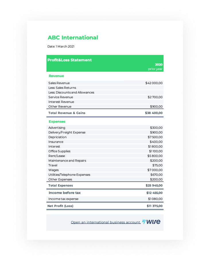 Profit And Loss Statement Template Free Download Wise