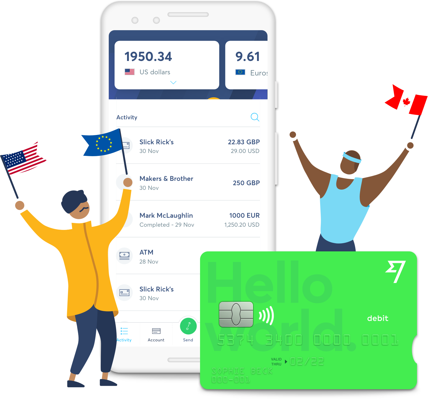 TransferWise account and card