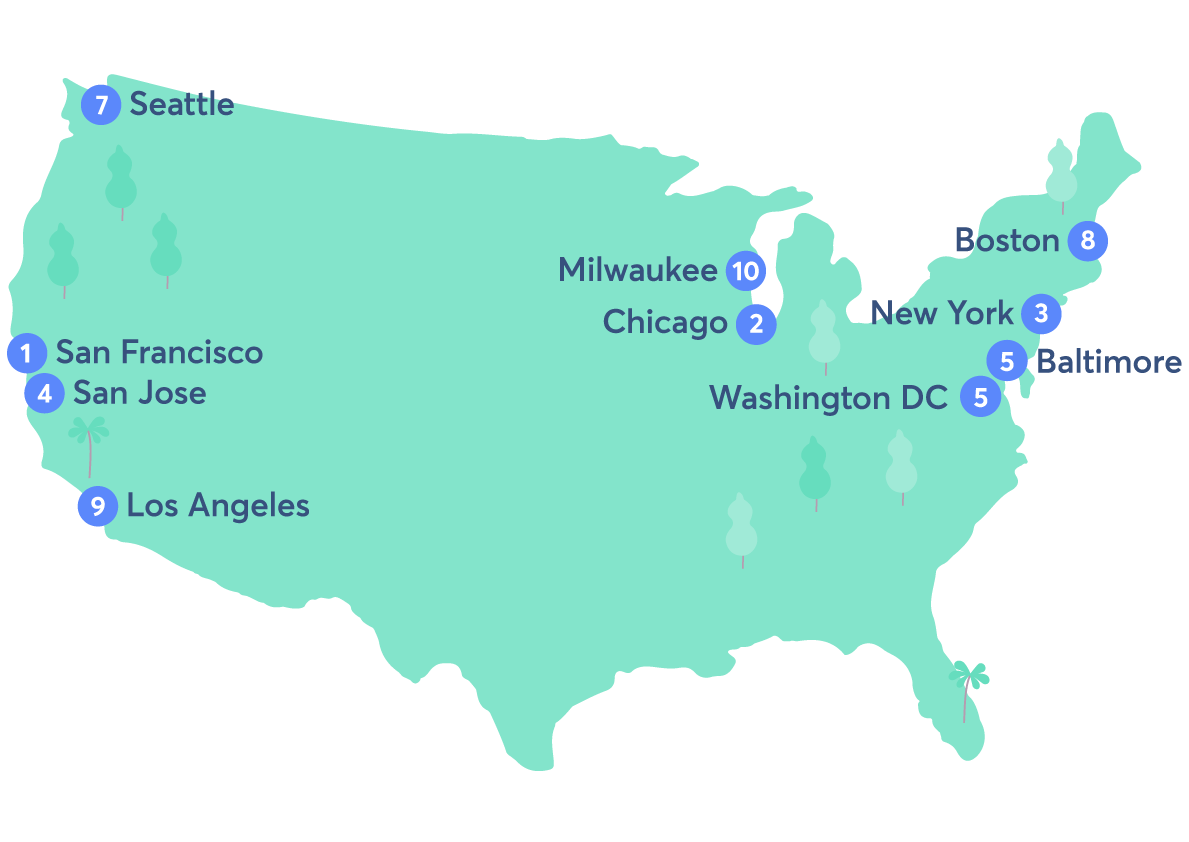 The Best Cities for Immigrants.